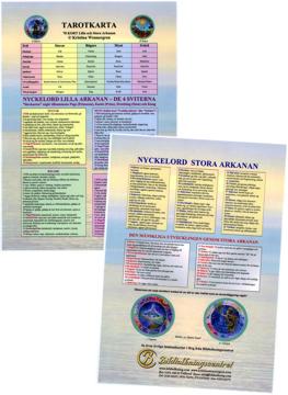 Bild på Tarotkarta i färg A4